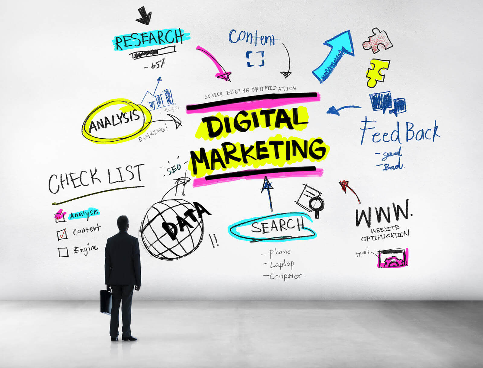 Top 5 Things Need to Know in Hotel Digital Marketing (November)